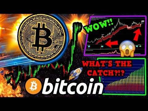 BITCOIN: PUMPED 2,700% Last Time THIS Happened!! BIG MONEY COMING [But There's a Catch!]