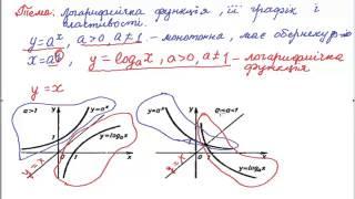 логарифмічна функція, її властивості і графік