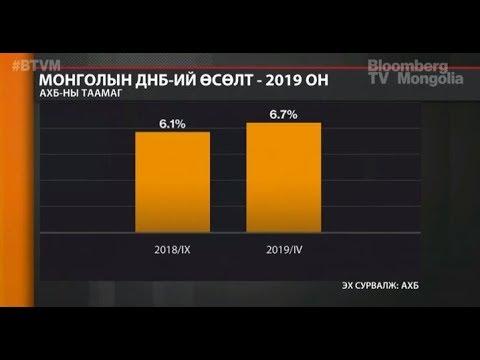 АХБ: Монгол Улсын эдийн засаг 2019 онд 6.7 хувь, 2020 онд 6.3 хувиар өснө   BTVM ВИДЕО