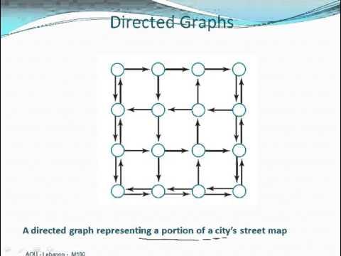 M180-Graphs