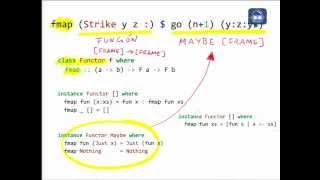 Por qué deberías aprender programación funcional ya mismo