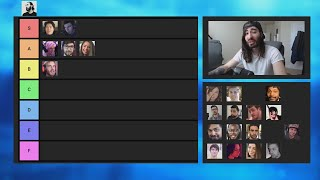 Among Us Impostor Tier List