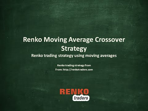 Renko Moving average crossover strategy