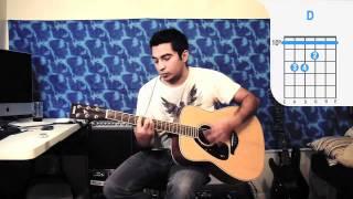 I'm Yours - Guitarra - Como tocar How to...