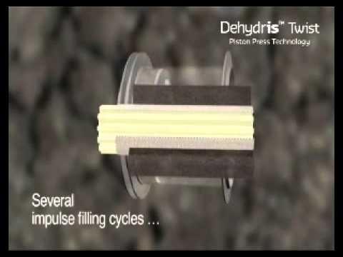 Dehydris Twist Sludge Press Video