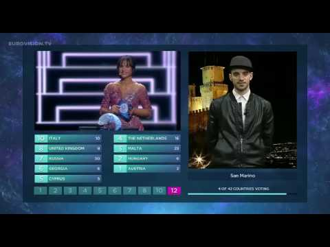 San Marino voting at Eurovision Song Contest 2016