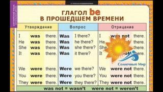 """Таблицы демонстрационные """"Времена английского глагола"""" (начальная школа) - видео презентация."""