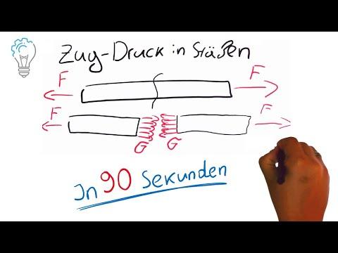 90 Sekunden - Zug und Druck in Stäben: Elastostatik, Festigkeitslehre, TM2