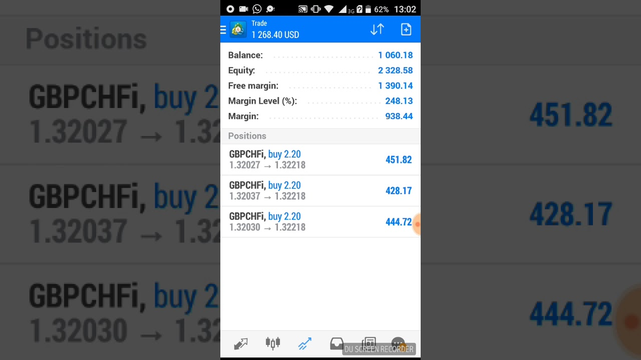 Dominating the forex market,Account quadrupled in 12hours. - YouTube