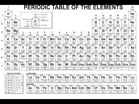 Chemistry regents live review youtube chemistry regents live review urtaz Choice Image