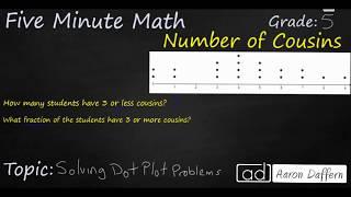 5th Grade Math Solving Dot Plot Problems