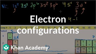 Electron Configurations 2