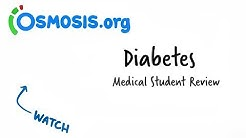 hqdefault - What Are Clinical Manifestations Of Diabetes Mellitus