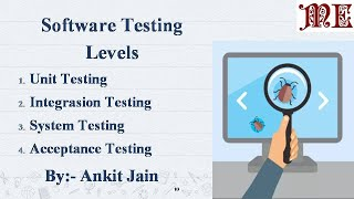 Software Testing Levels || Unit, Integration, System and Acceptance Testing || By: Ankit Jain