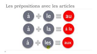 Learn French Today # The prepositions with the articles