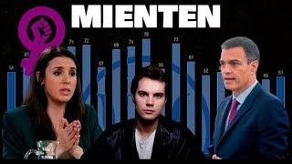 Mentiras del Feminismo: Estadísticas reales | Marcel Garcia