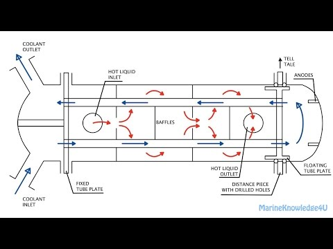 1.04   #1 Sketching a Tube Heat Exchanger for exam second engineer chief engineer