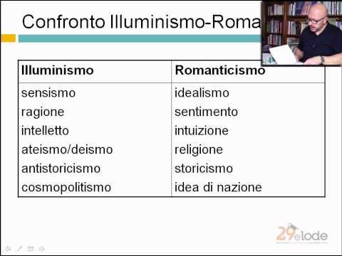 Romanticismo - Lezioni online di letteratura dell'ottocento