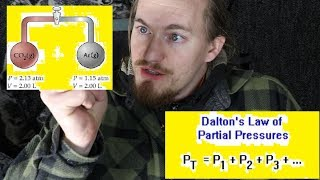 Demonstrating The Law of Partial Pressures thumbnail