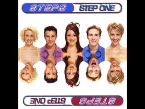 Steps - 5, 6, 7, 8