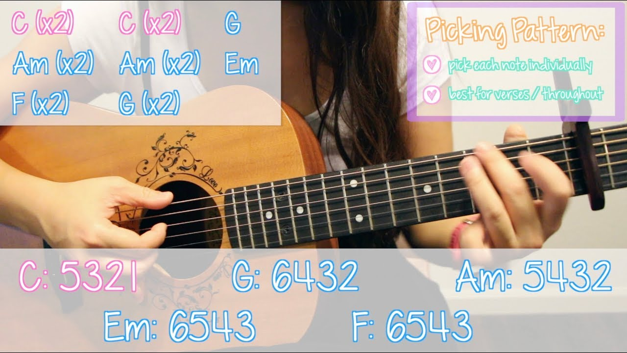 2002 Anne Marie Easy Guitar Tutorialchords Youtube