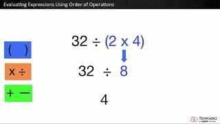 Evaluating Expressions Using Order of Operations: 5.OA.1
