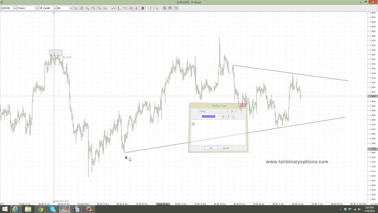 Fibonacci Options Trading   Fibonacci Method Trading Strategy