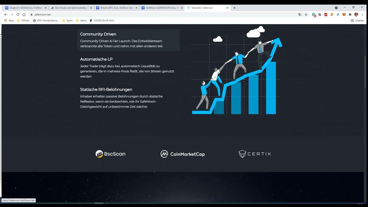 trading software automatisch)