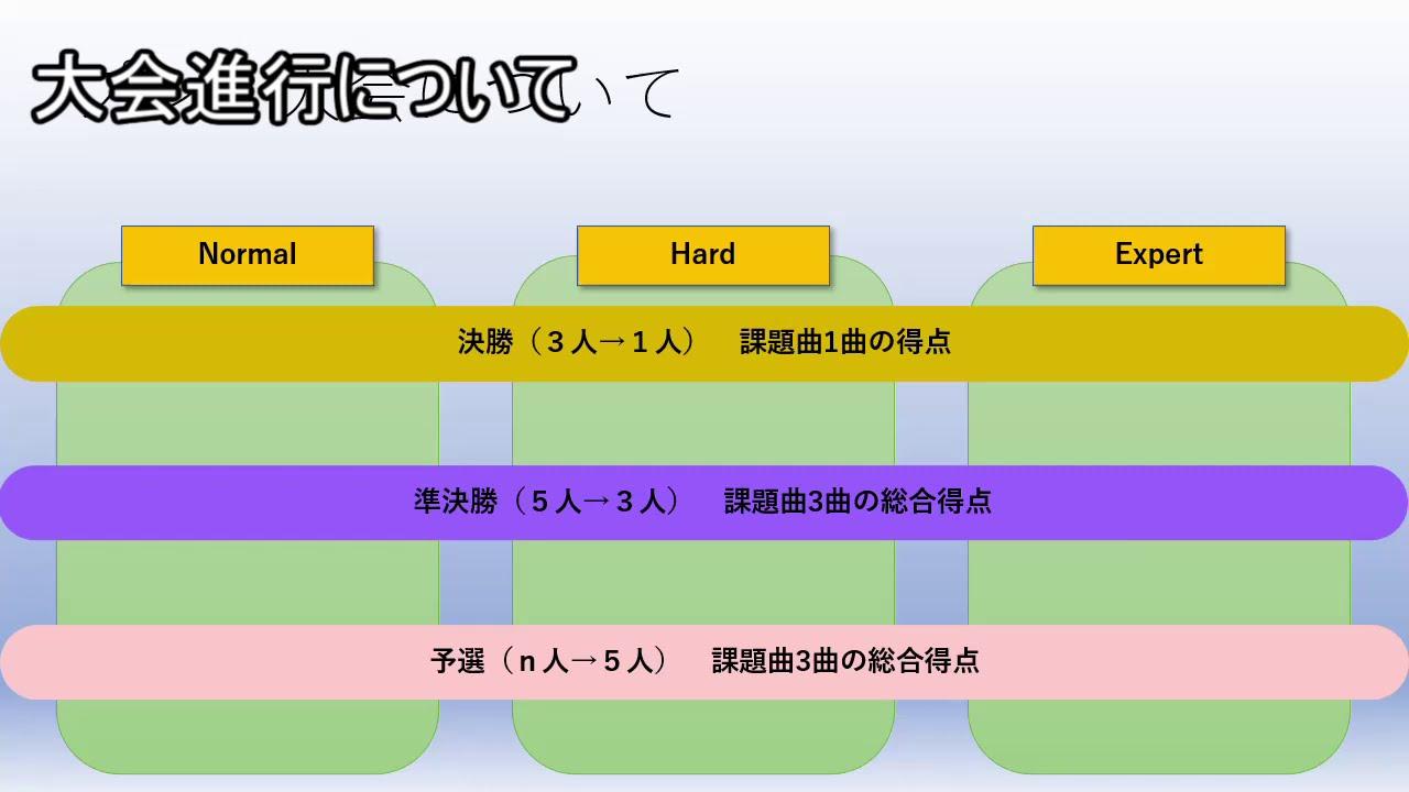 カラフル ボイス 2 さん 大次郎 太鼓