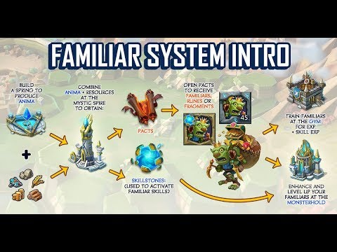 Lords Mobile! Familiars Explained, What To Build?