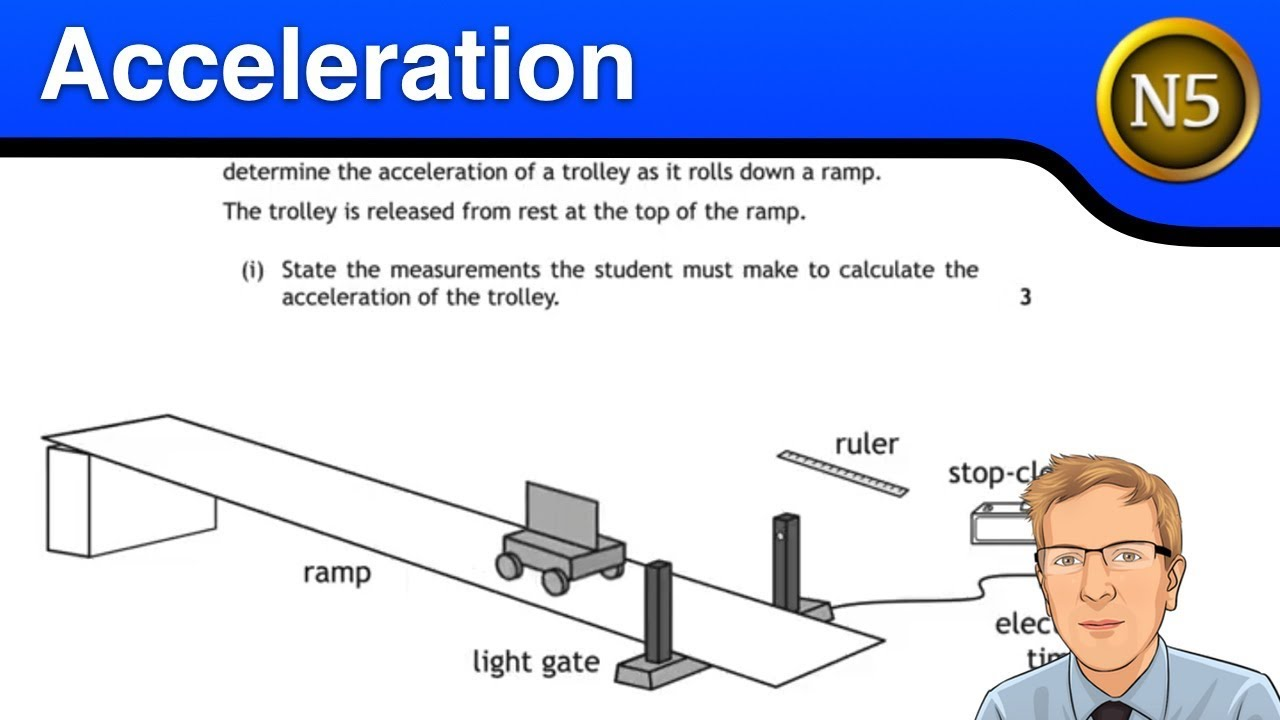 National 5 Physics - calculating the acceleration of a trolley - YouTube for Light Gate Physics  153tgx