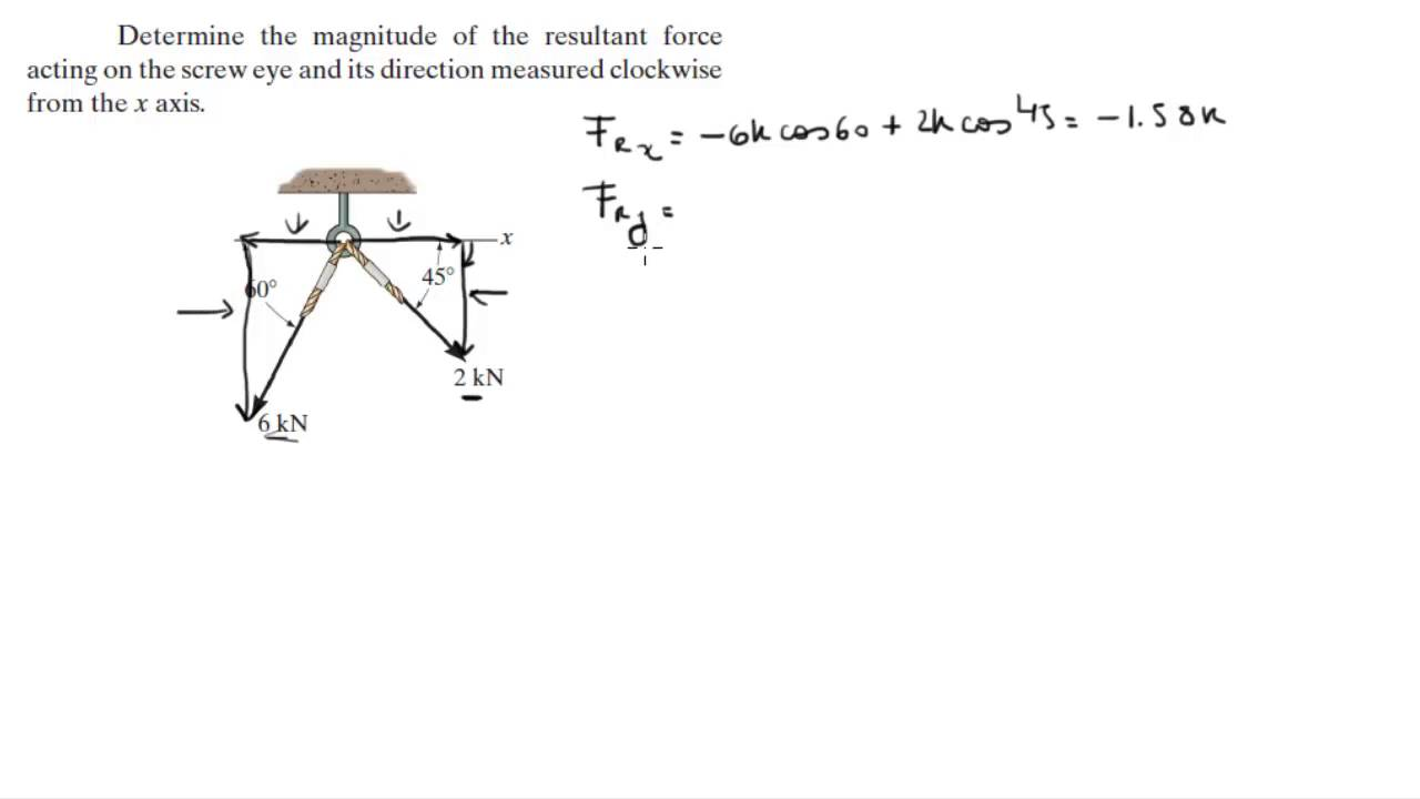 Force Vector Diagram Find The Magnitude And Direction Of Resultant Youtube