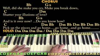 Gold Dust Woman (Fleetwood Mac) Piano Cover Lesson with Chords/Lyrics