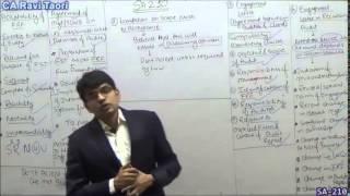 Standards of Auditing (SA 210) by CA Ravi Taori