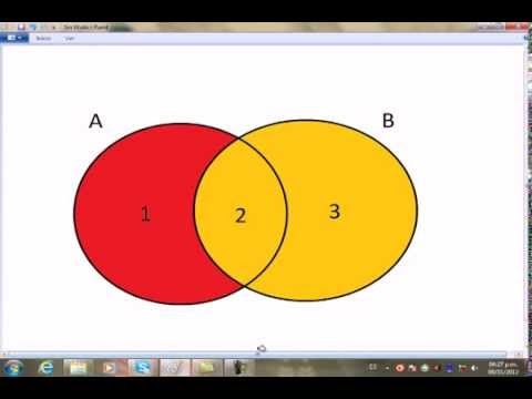 Operaciones con conjuntos en el diagrama de venn matemtica youtube operaciones con conjuntos en el diagrama de venn matemtica ccuart Image collections