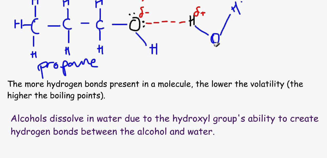 Ocr edexcel chemistry unit 2 module 2 properties of alcohols ocr edexcel chemistry unit 2 module 2 properties of alcohols urtaz Image collections