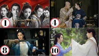 Top 20 phim chiếu hè 2016-2018 có lượt xem nhiều nhất