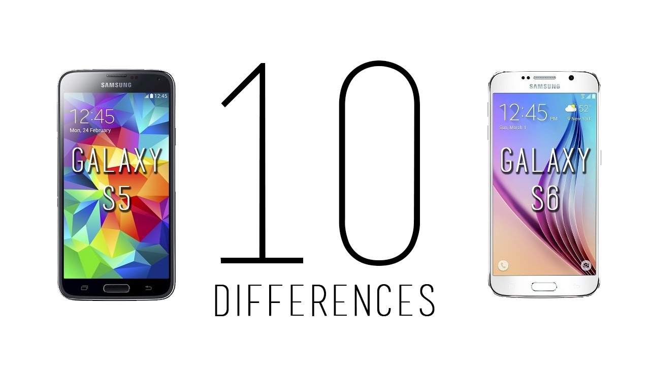 how to add music onto galaxy s5