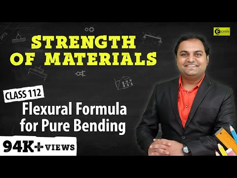 What is the Flexural Formula .