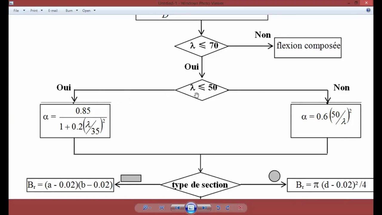Calcul descente de charge fabulous afin de les fondations vous allez mener le calcul de - Calcul nombre de parpaing ...