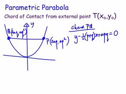 Parametric Parabola: Chord of Contact - YouTube