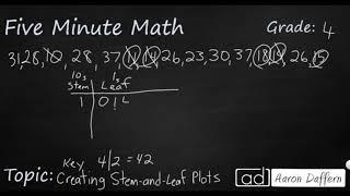 4th Grade Math Creating-Stem-and-Leaf Plots