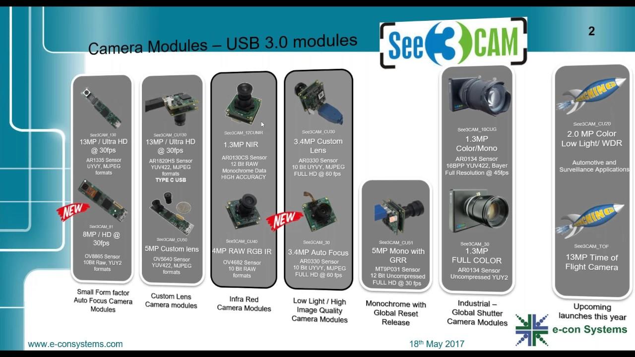 Webinar Recording: e-con cameras for NVIDIA Jetson TX1/TX2 | e-con Systems