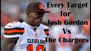 The Cost of Missed Throws-a Josh Gordon Return Breakdown (Every Target)