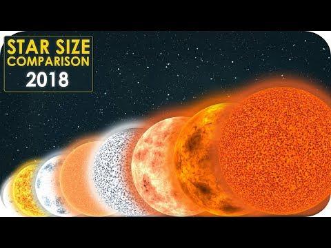 Star Size Comparison 2018