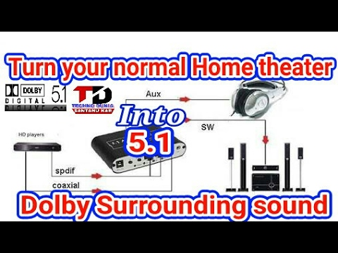 Audio Gear 51 decoder,Turn your Home theater into  Dol Surrounding sound