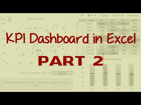 KPI Dashboard in Excel [Part 2 of 3]
