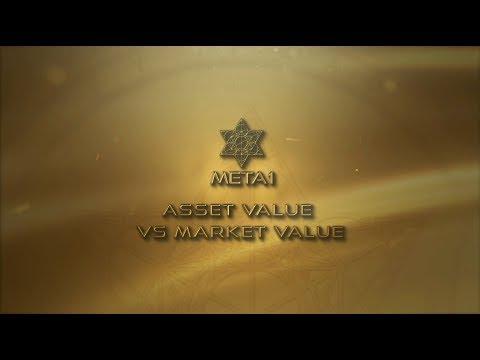 Asset Value vs Market Value