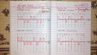 Polar RZ,Manchester,Differential Manchester, Bipolar RZ | line coding schemes [Hindi]