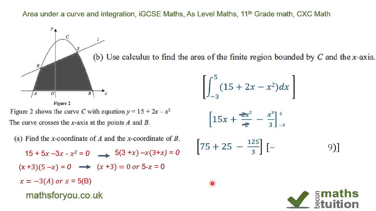 Area Under A Curve And Integration Igcse Maths As Level Maths 11th Grade Math Cxc Math